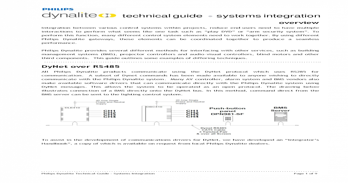 Systems Integration Rev d - [PDF Document]