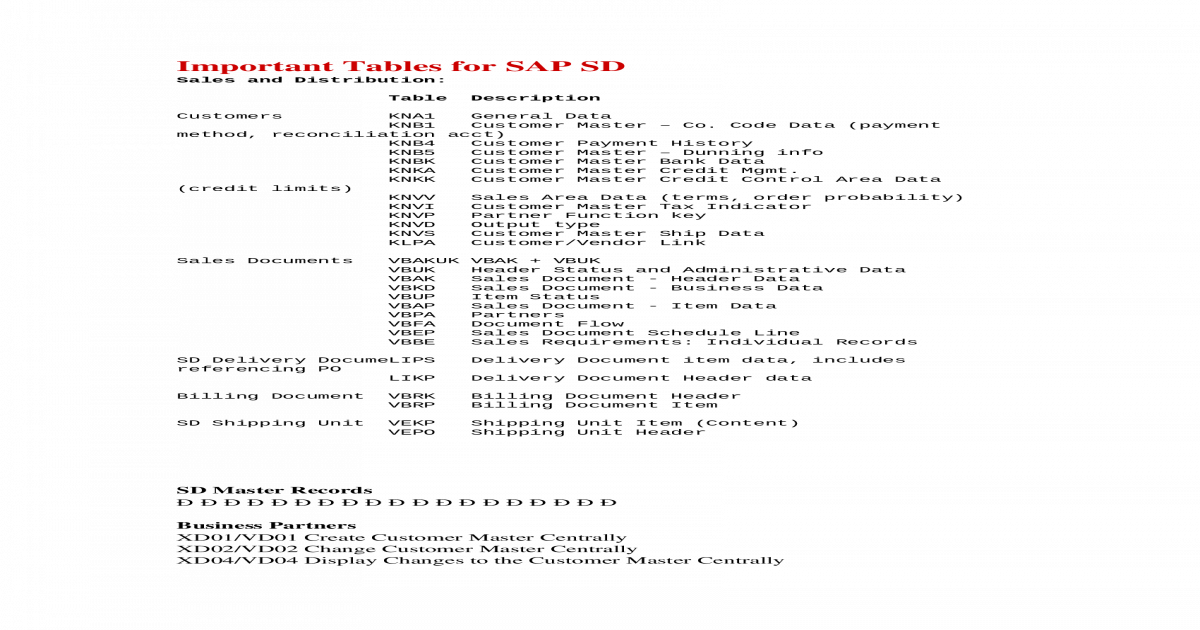 Important tables for sap sd - [DOC Document]