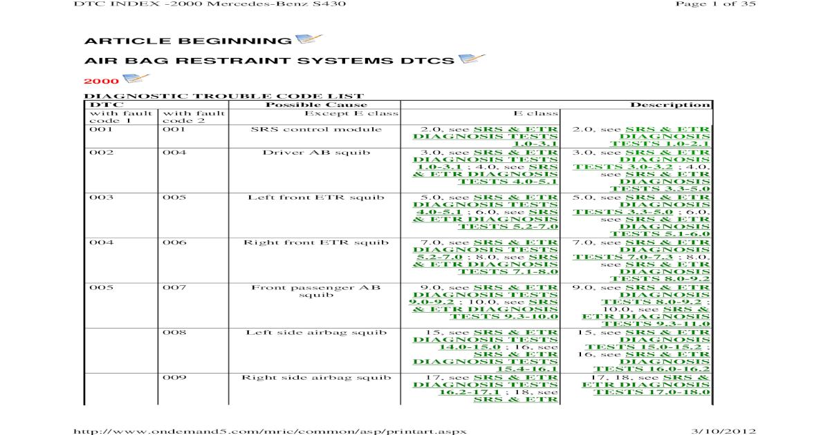 Fault Codes - [PDF Document]