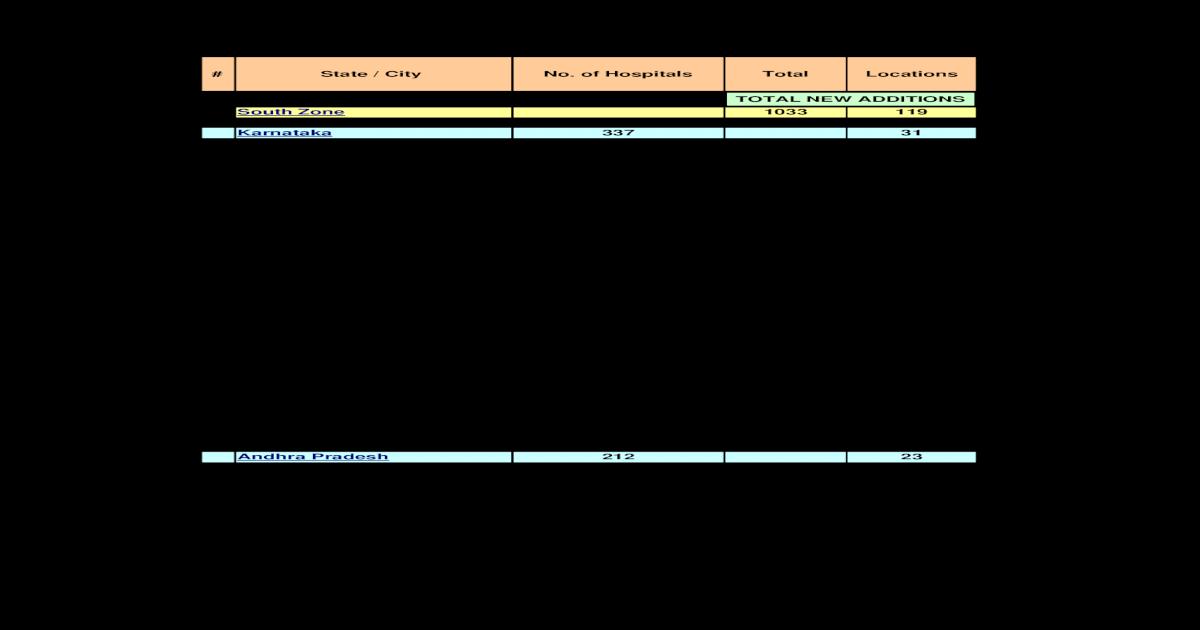 All India Hospital List - [XLS Document]