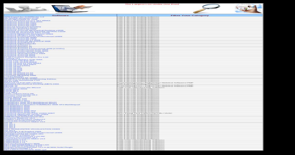 Software List CDDVD - [XLS Document]