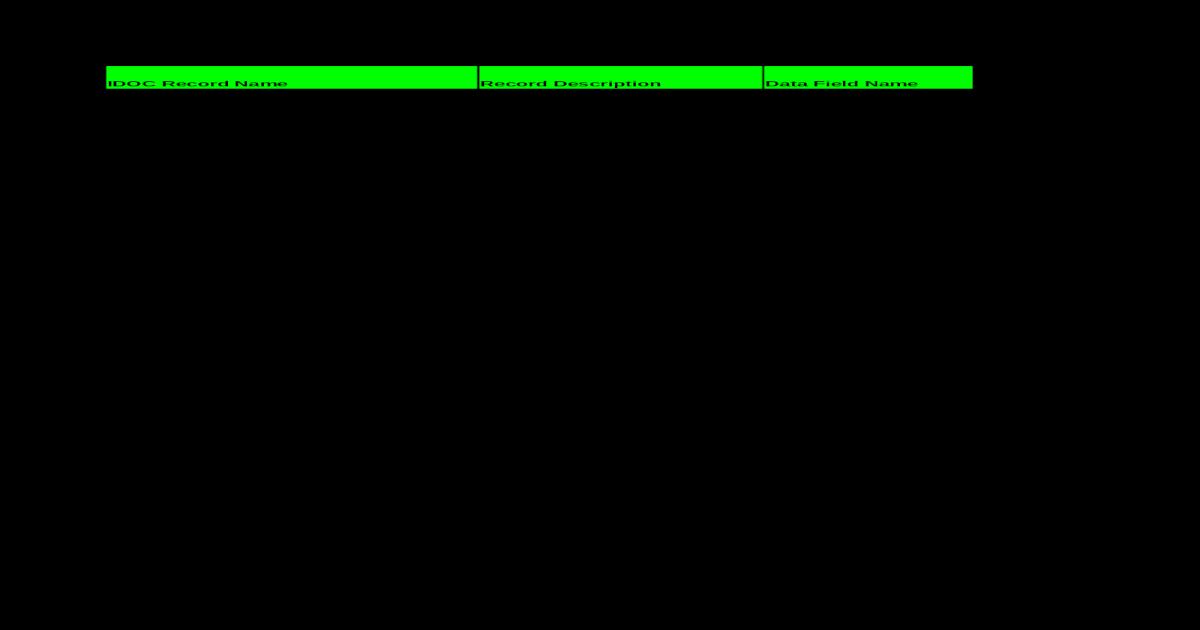SAP Qulf Value - [XLS Document]